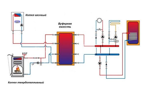Схема подключения через буферную емкость