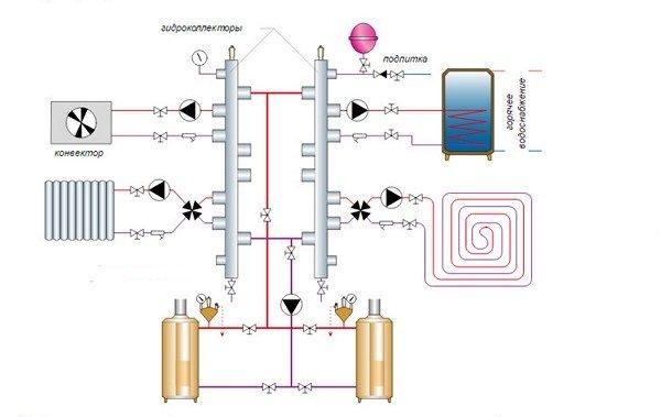 рисунок схемы отопления параллельного подключения