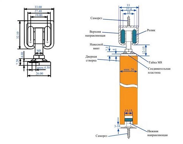 Схема устройства раздвижной конструкции