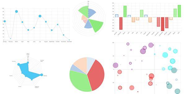 графики Chart.js