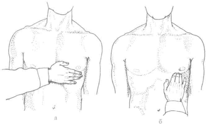 хроническая сердечная недостаточность прекордиальная пальпация