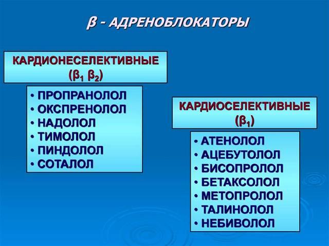бета-блокаторы селективные и неселективные