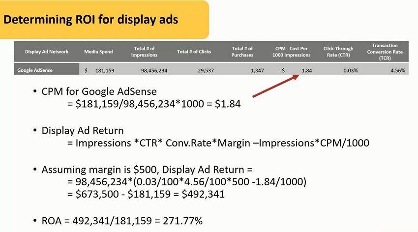 Основы цифрового маркетинга - ADS